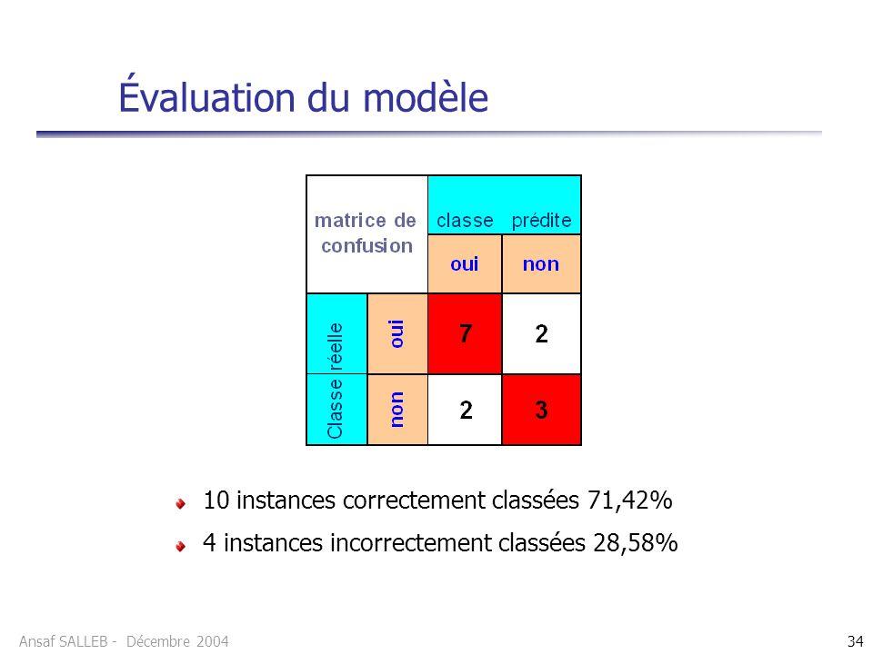 Ansaf SALLEB - Décembre 200434 Évaluation du modèle 10 instances correctement classées 71,42% 4 instances incorrectement classées 28,58%