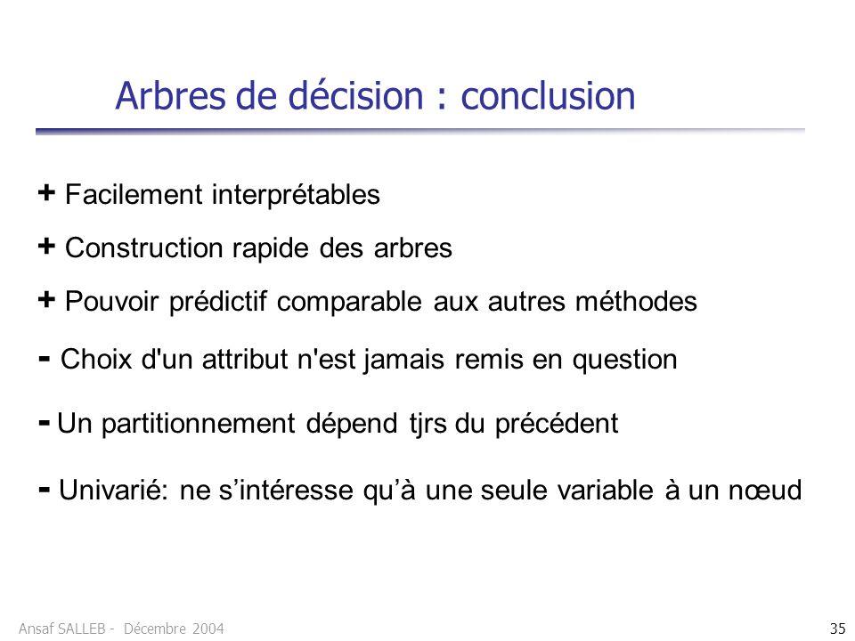 Ansaf SALLEB - Décembre 200435 Arbres de décision : conclusion + Facilement interprétables + Construction rapide des arbres + Pouvoir prédictif compar