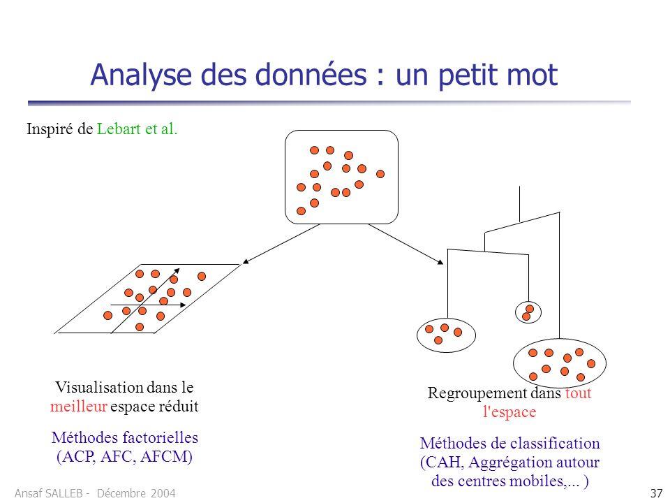 Ansaf SALLEB - Décembre 200437 Analyse des données : un petit mot Visualisation dans le meilleur espace réduit Méthodes factorielles (ACP, AFC, AFCM) Regroupement dans tout l espace Méthodes de classification (CAH, Aggrégation autour des centres mobiles,...