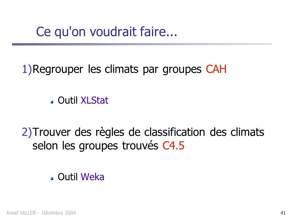 Ansaf SALLEB - Décembre 200441 Ce qu'on voudrait faire... 1)Regrouper les climats par groupes CAH Outil XLStat 2)Trouver des règles de classification