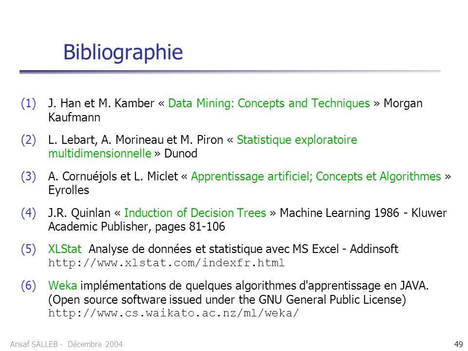 Ansaf SALLEB - Décembre 200449 Bibliographie (1)J. Han et M. Kamber « Data Mining: Concepts and Techniques » Morgan Kaufmann (2)L. Lebart, A. Morineau