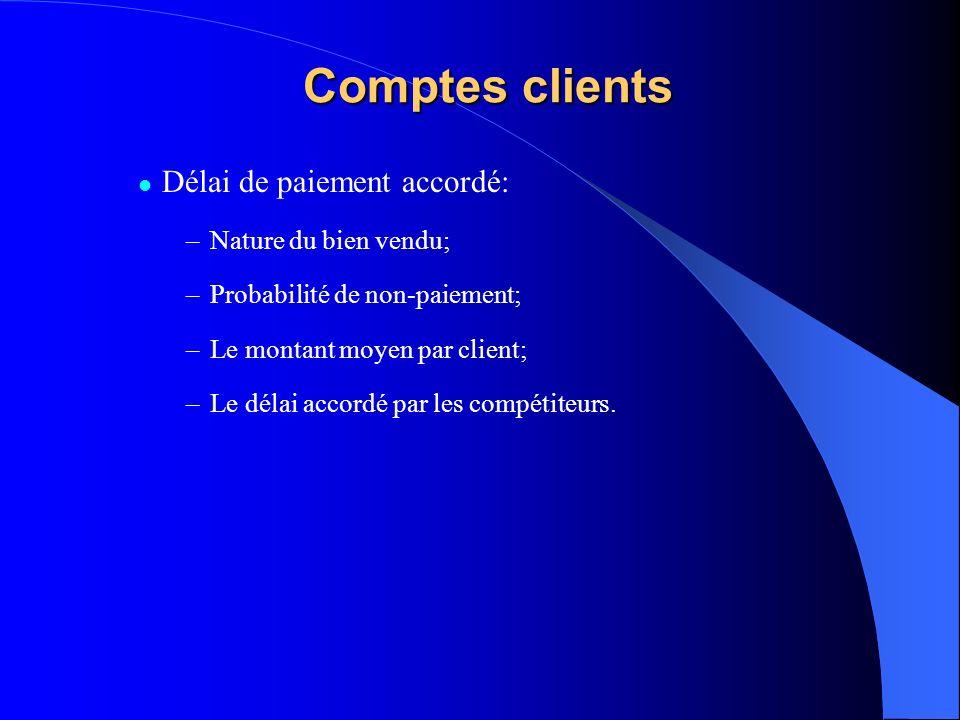 Comptes clients Délai de paiement accordé: –Nature du bien vendu; –Probabilité de non-paiement; –Le montant moyen par client; –Le délai accordé par les compétiteurs.
