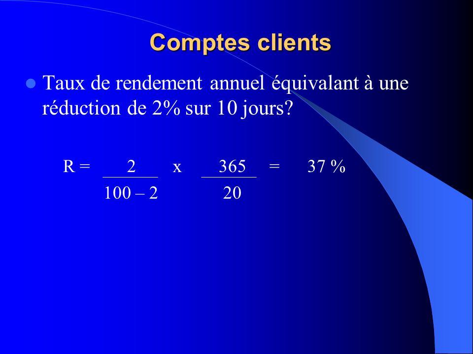 Comptes clients Taux de rendement annuel équivalant à une réduction de 2% sur 10 jours.