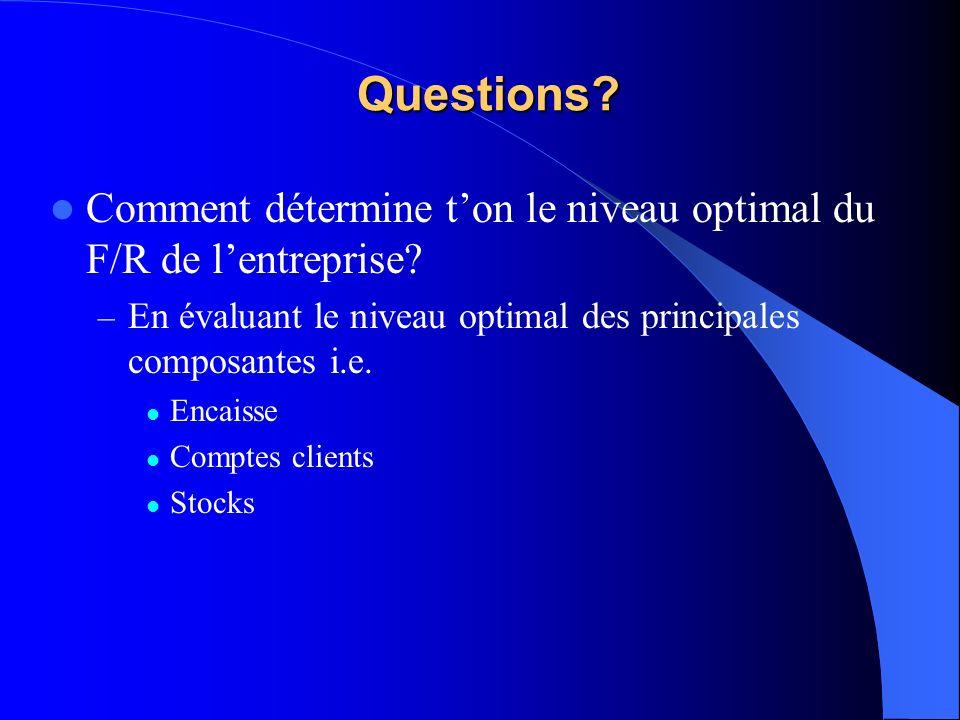 Questions.Comment détermine ton le niveau optimal du F/R de lentreprise.
