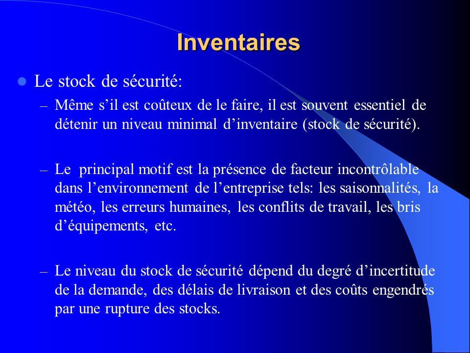 Inventaires Le stock de sécurité: – Même sil est coûteux de le faire, il est souvent essentiel de détenir un niveau minimal dinventaire (stock de sécurité).