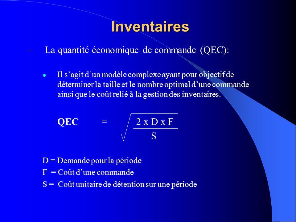 Inventaires – La quantité économique de commande (QEC): Il sagit dun modèle complexe ayant pour objectif de déterminer la taille et le nombre optimal dune commande ainsi que le coût relié à la gestion des inventaires.