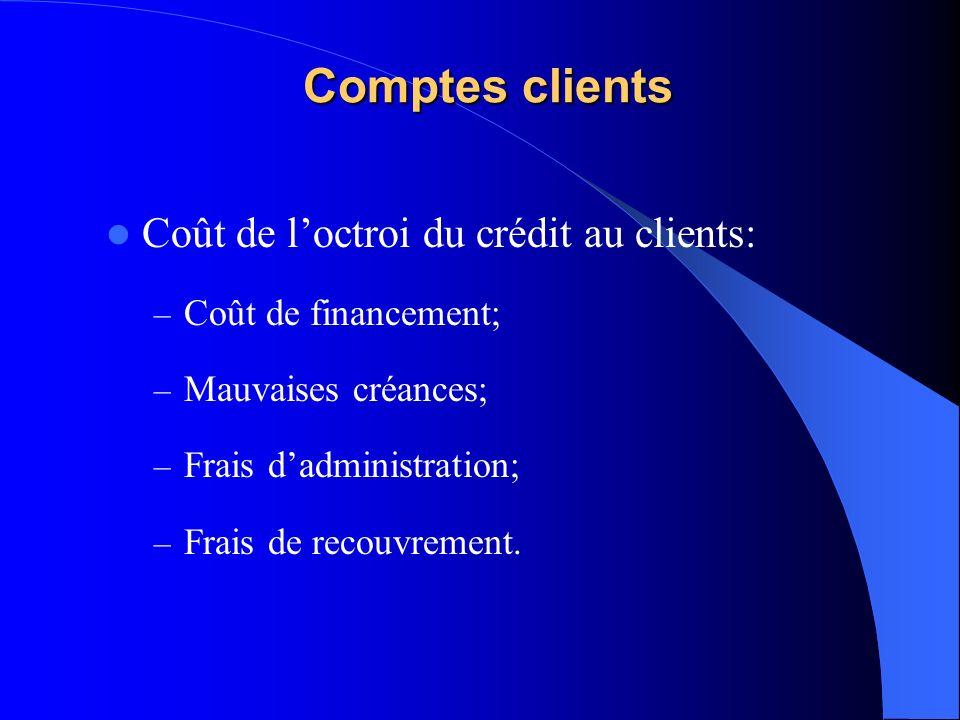 Comptes clients Coût de loctroi du crédit au clients: – Coût de financement; – Mauvaises créances; – Frais dadministration; – Frais de recouvrement.