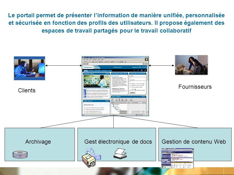 ArchivageGest électronique de docsGestion de contenu Web Le portail permet de présenter linformation de manière unifiée, personnalisée et sécurisée en fonction des profils des utilisateurs.