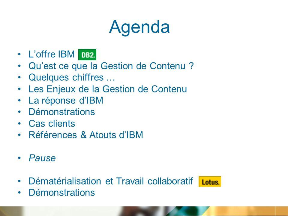 Agenda Loffre IBM Quest ce que la Gestion de Contenu .