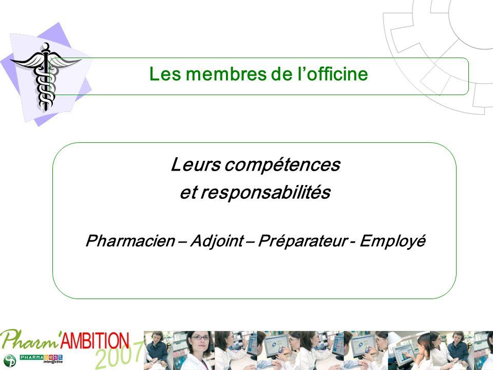Pharm Ambition – Service Clients Avril 2007 Les membres de lofficine Leurs compétences et responsabilités Pharmacien – Adjoint – Préparateur - Employé