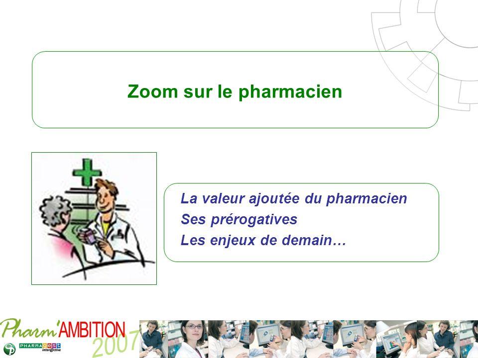 Pharm Ambition – Service Clients Avril 2007 Zoom sur le pharmacien La valeur ajoutée du pharmacien Ses prérogatives Les enjeux de demain…