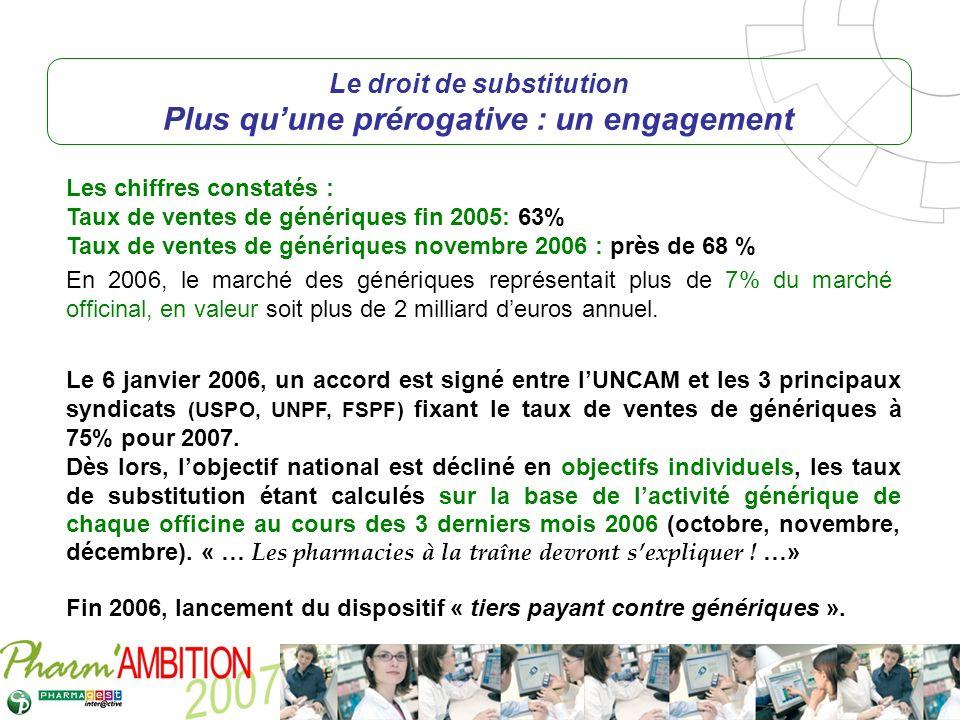 Pharm Ambition – Service Clients Avril 2007 Le droit de substitution Plus quune prérogative : un engagement Le 6 janvier 2006, un accord est signé ent