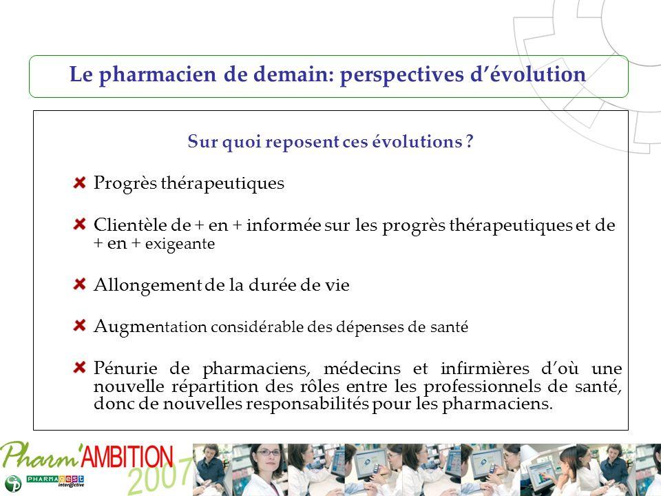 Pharm Ambition – Service Clients Avril 2007 Le pharmacien de demain: perspectives dévolution Sur quoi reposent ces évolutions ? Progrès thérapeutiques