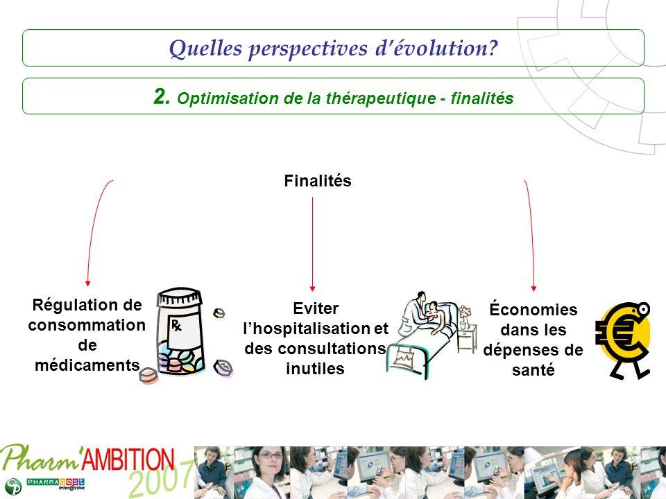 Pharm Ambition – Service Clients Avril 2007 Régulation de consommation de médicaments Économies dans les dépenses de santé Eviter lhospitalisation et