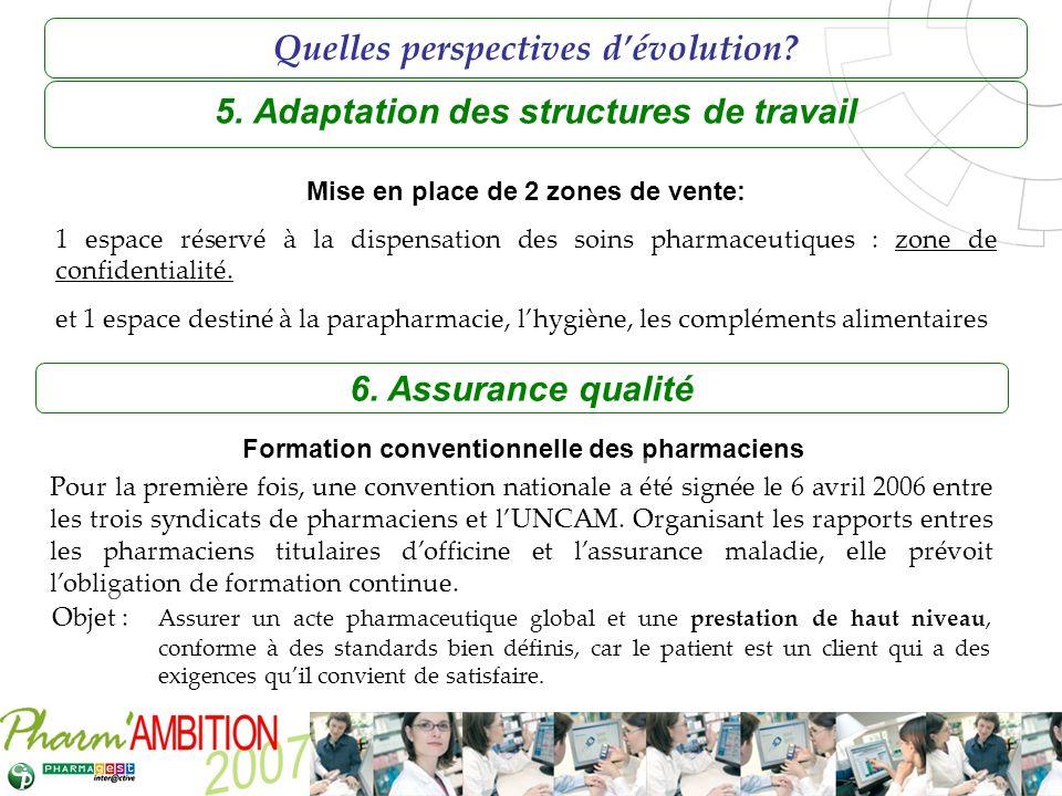 Pharm Ambition – Service Clients Avril 2007 5. Adaptation des structures de travail Formation conventionnelle des pharmaciens Mise en place de 2 zones
