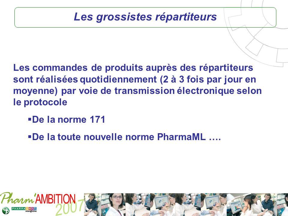 Pharm Ambition – Service Clients Avril 2007 Les commandes de produits auprès des répartiteurs sont réalisées quotidiennement (2 à 3 fois par jour en m