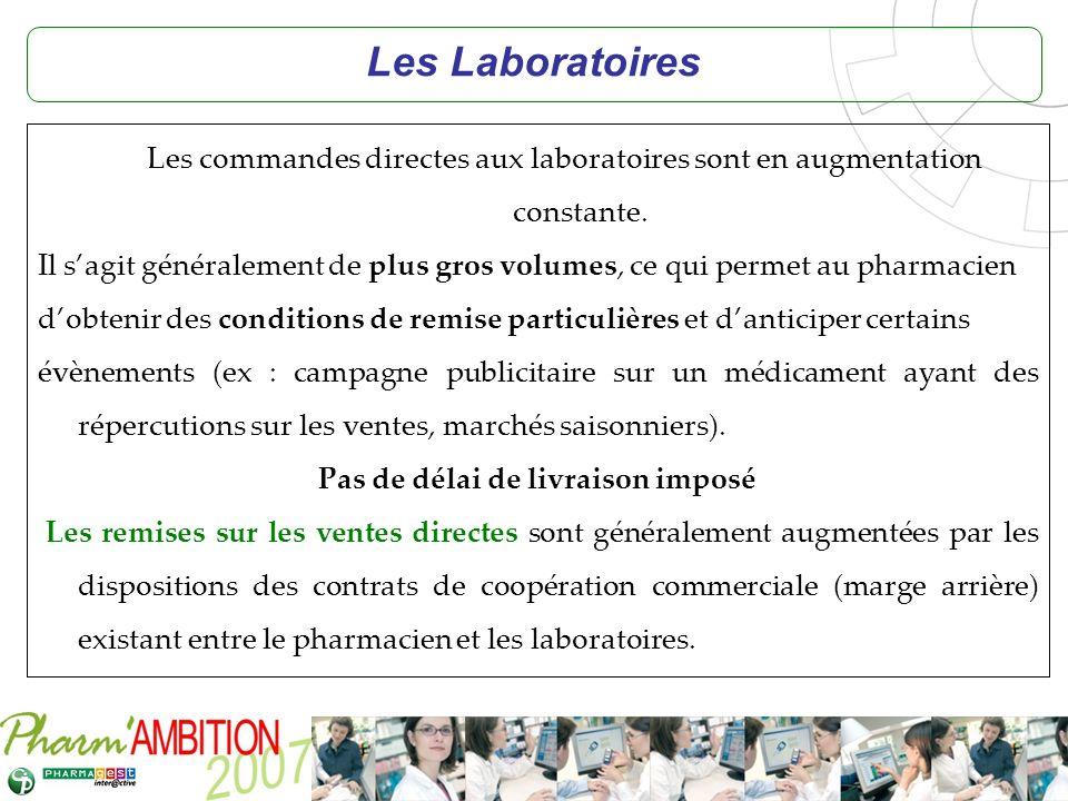 Pharm Ambition – Service Clients Avril 2007 Les commandes directes aux laboratoires sont en augmentation constante. Il sagit généralement de plus gros