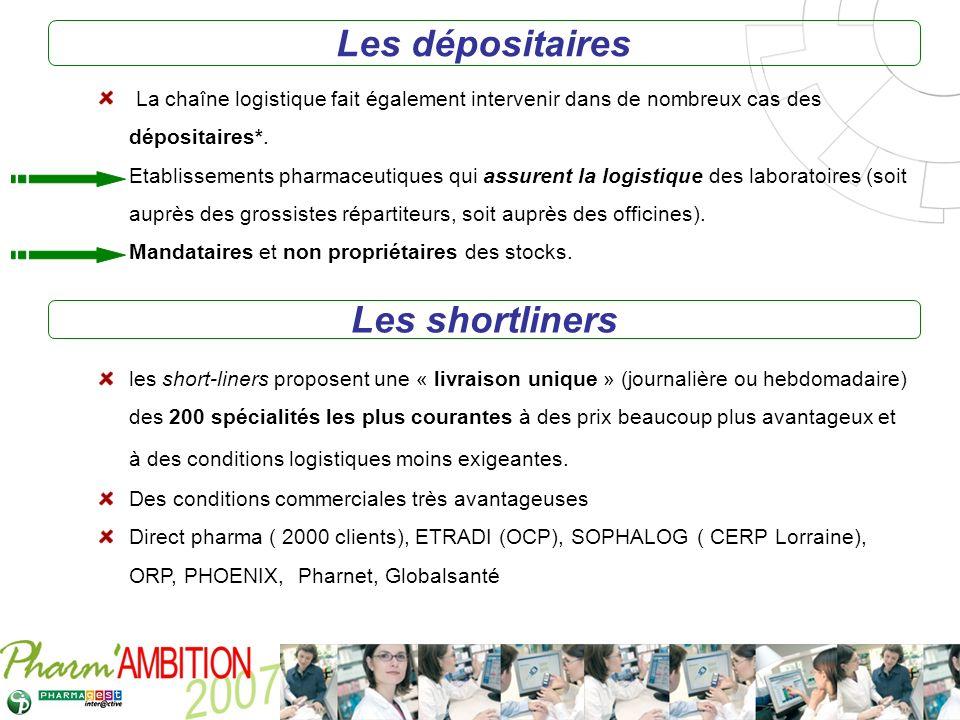 Pharm Ambition – Service Clients Avril 2007 Les dépositaires La chaîne logistique fait également intervenir dans de nombreux cas des dépositaires*. Et