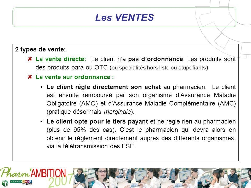 Pharm Ambition – Service Clients Avril 2007 Les VENTES 2 types de vente: La vente directe: Le client na pas dordonnance. Les produits sont des produit