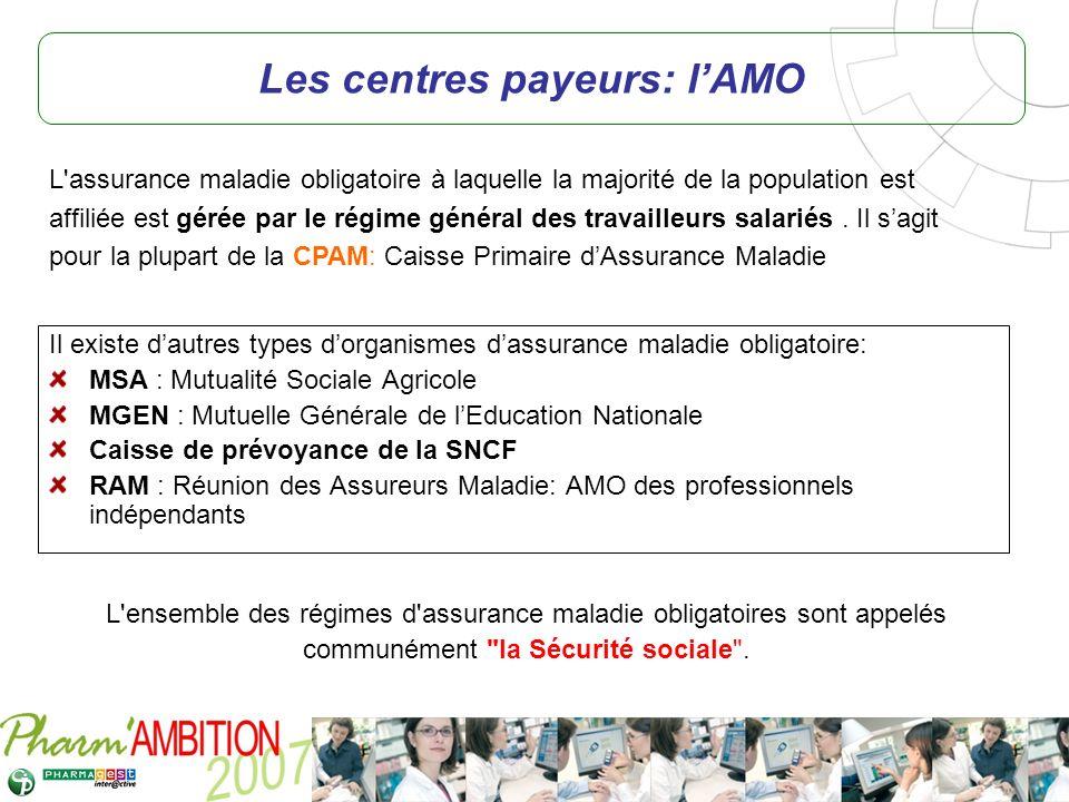 Pharm Ambition – Service Clients Avril 2007 Les centres payeurs: lAMO Il existe dautres types dorganismes dassurance maladie obligatoire: MSA : Mutual