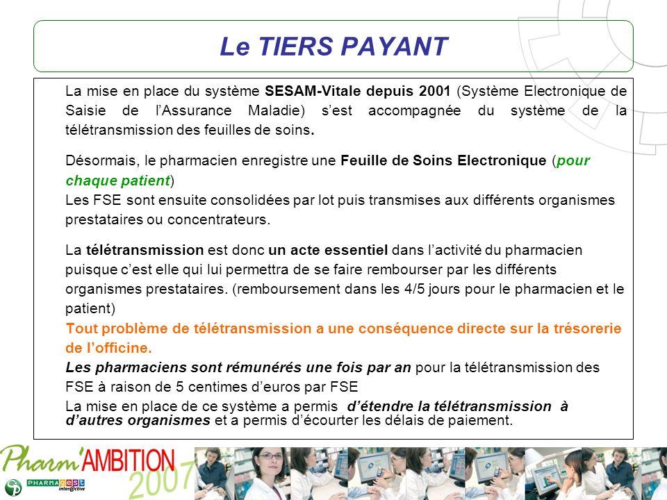 Pharm Ambition – Service Clients Avril 2007 Le TIERS PAYANT La mise en place du système SESAM-Vitale depuis 2001 (Système Electronique de Saisie de lA