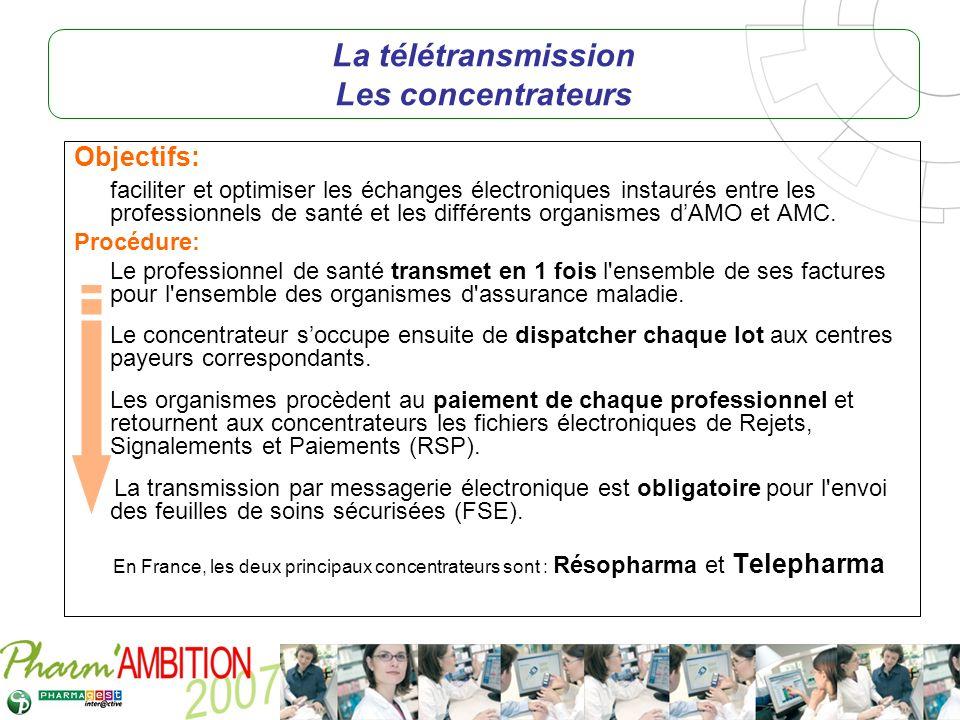 Pharm Ambition – Service Clients Avril 2007 La télétransmission Les concentrateurs Objectifs: faciliter et optimiser les échanges électroniques instau