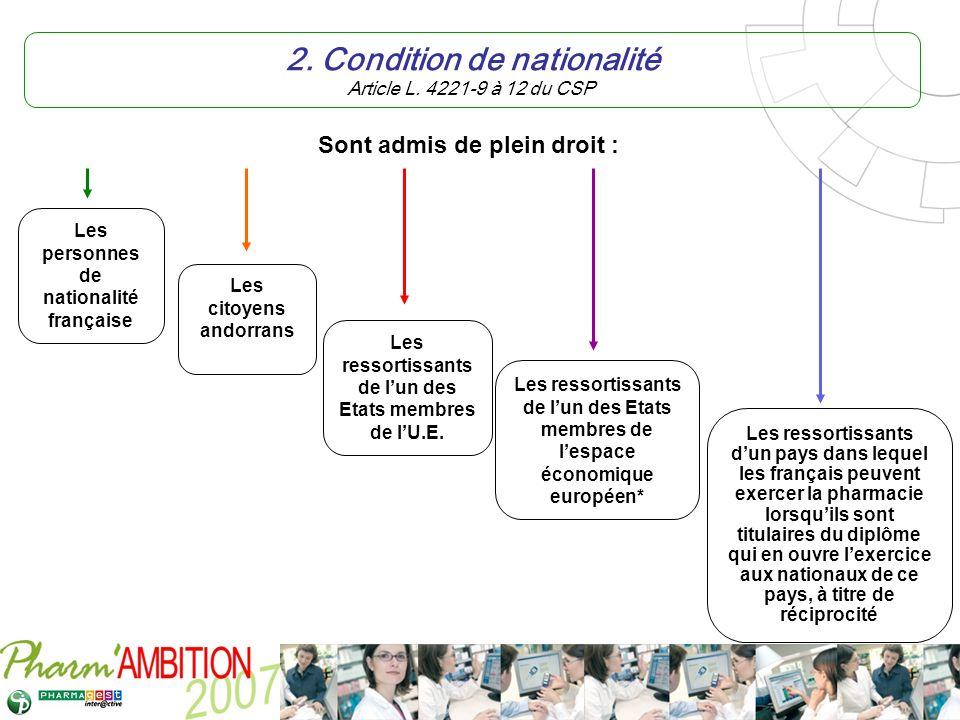 Pharm Ambition – Service Clients Avril 2007 2. Condition de nationalité Article L. 4221-9 à 12 du CSP Sont admis de plein droit : Les personnes de nat