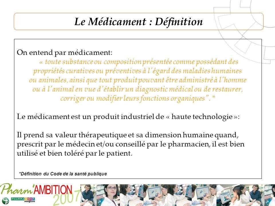 Pharm Ambition – Service Clients Avril 2007 Le Médicament : Définition On entend par médicament: « toute substance ou composition présentée comme poss