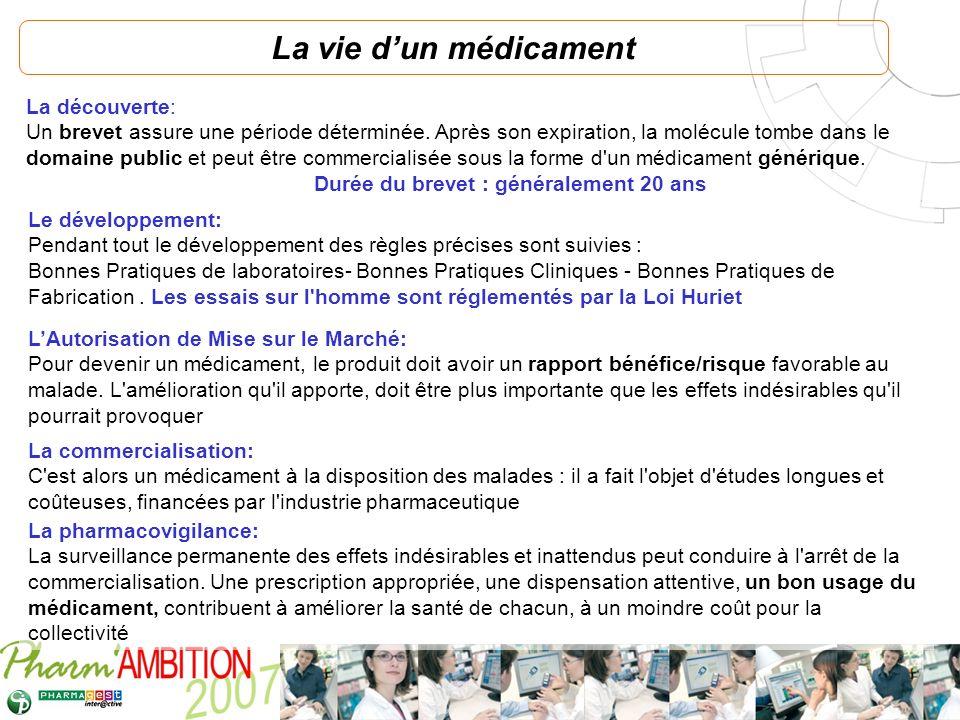 Pharm Ambition – Service Clients Avril 2007 La découverte: Un brevet assure une période déterminée. Après son expiration, la molécule tombe dans le do