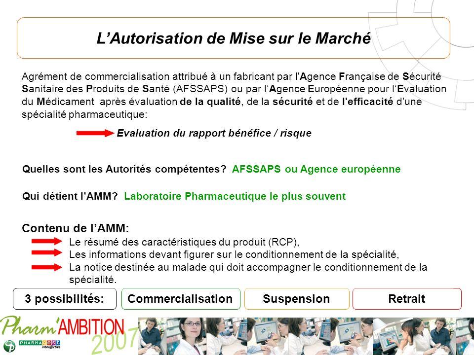 Pharm Ambition – Service Clients Avril 2007 LAutorisation de Mise sur le Marché Agrément de commercialisation attribué à un fabricant par l'Agence Fra