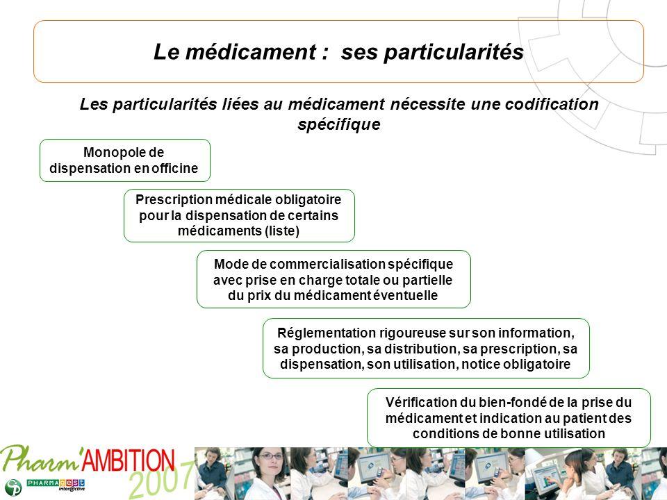 Pharm Ambition – Service Clients Avril 2007 Le médicament : ses particularités Réglementation rigoureuse sur son information, sa production, sa distri