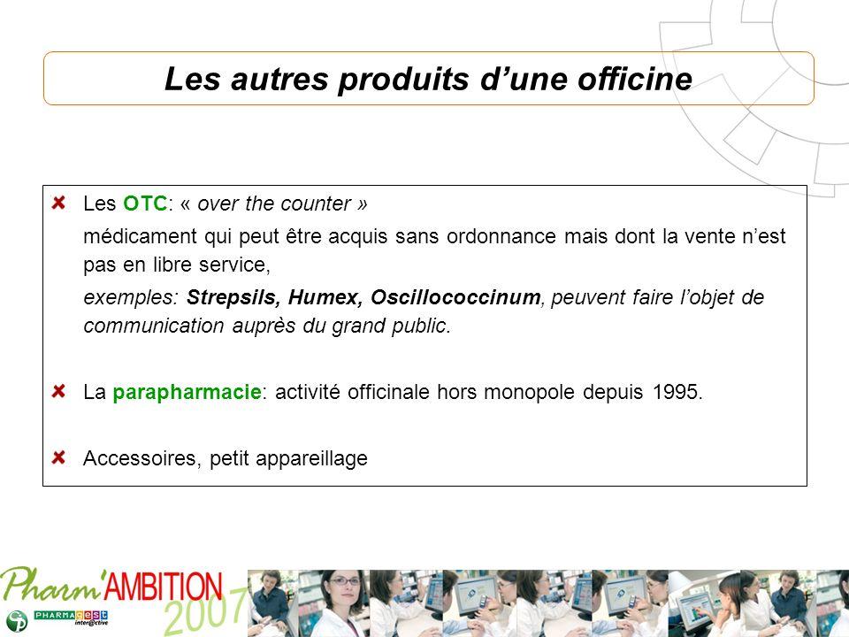 Pharm Ambition – Service Clients Avril 2007 Les OTC: « over the counter » médicament qui peut être acquis sans ordonnance mais dont la vente nest pas