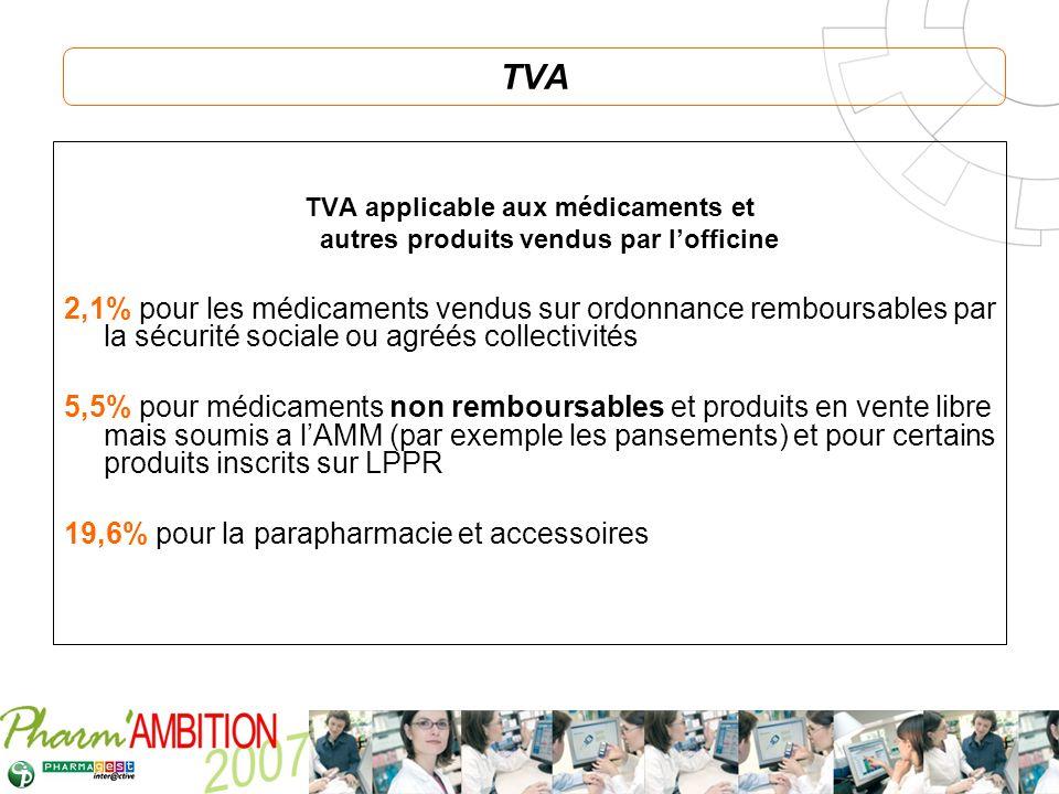 Pharm Ambition – Service Clients Avril 2007 TVA TVA applicable aux médicaments et autres produits vendus par lofficine 2,1% pour les médicaments vendu