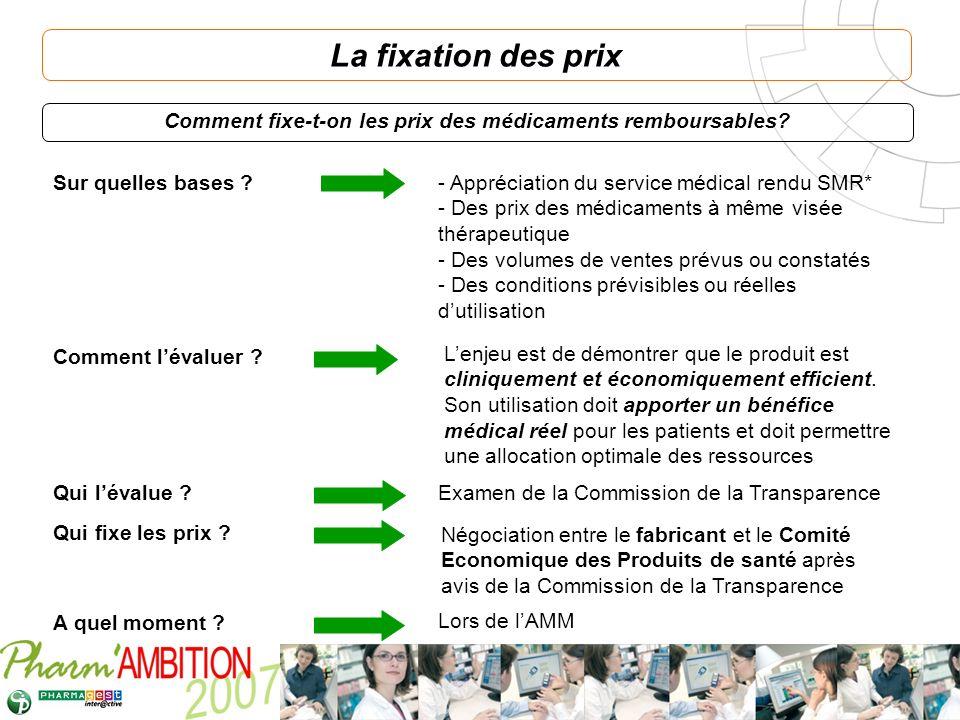 Pharm Ambition – Service Clients Avril 2007 La fixation des prix Comment fixe-t-on les prix des médicaments remboursables? Sur quelles bases ? - Appré