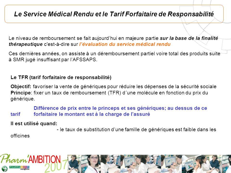 Pharm Ambition – Service Clients Avril 2007 Le Service Médical Rendu et le Tarif Forfaitaire de Responsabilité Le TFR (tarif forfaitaire de responsabi