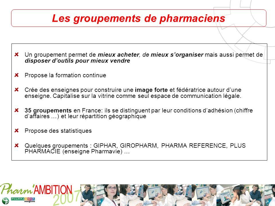 Pharm Ambition – Service Clients Avril 2007 Un groupement permet de mieux acheter, de mieux sorganiser mais aussi permet de disposer doutils pour mieu