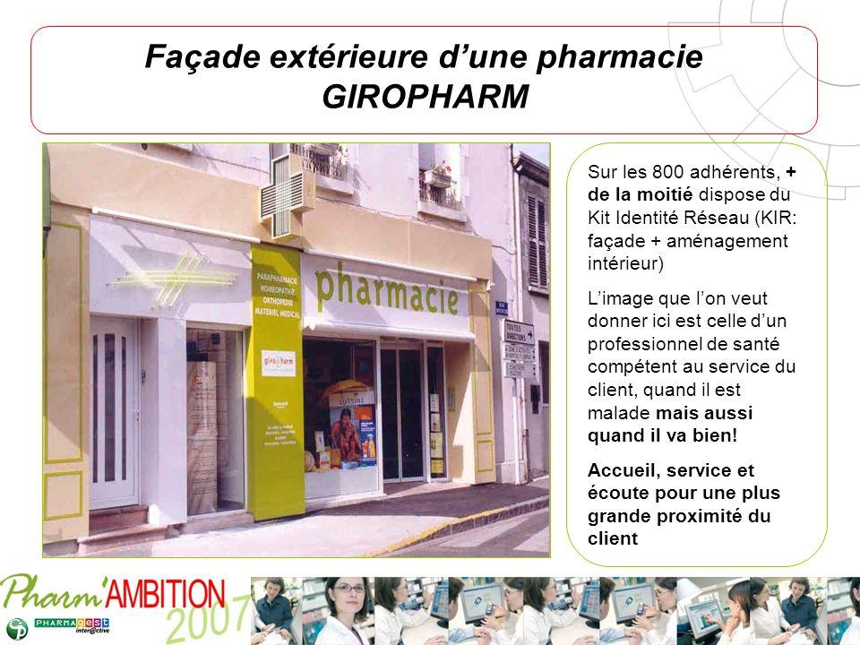 Pharm Ambition – Service Clients Avril 2007 Façade extérieure dune pharmacie GIROPHARM Sur les 800 adhérents, + de la moitié dispose du Kit Identité R