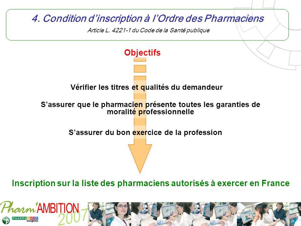 Pharm Ambition – Service Clients Avril 2007 4. Condition dinscription à lOrdre des Pharmaciens Article L. 4221-1 du Code de la Santé publique Objectif