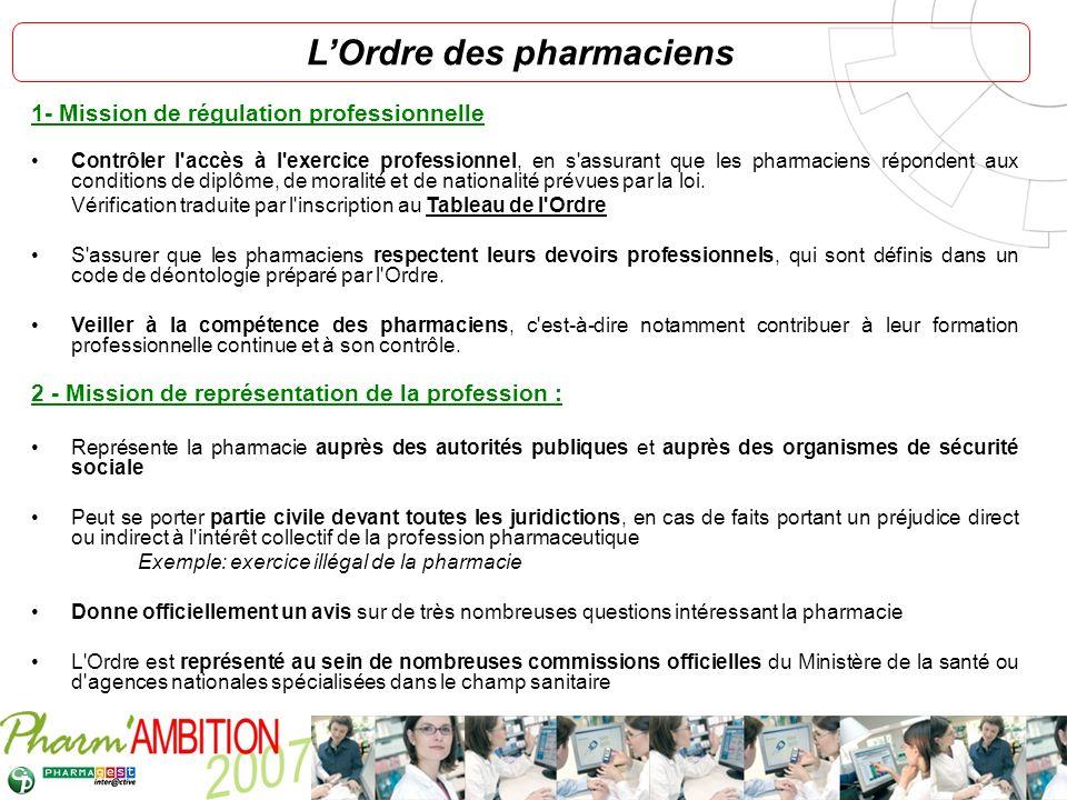 Pharm Ambition – Service Clients Avril 2007 LOrdre des pharmaciens 1- Mission de régulation professionnelle Contrôler l'accès à l'exercice professionn