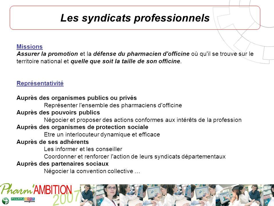 Pharm Ambition – Service Clients Avril 2007 Les syndicats professionnels Missions Assurer la promotion et la défense du pharmacien d'officine où qu'il