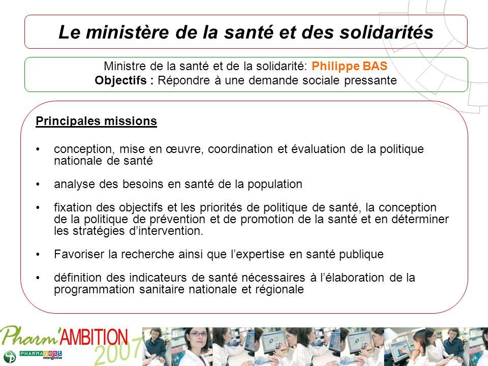Pharm Ambition – Service Clients Avril 2007 Le ministère de la santé et des solidarités Principales missions conception, mise en œuvre, coordination e