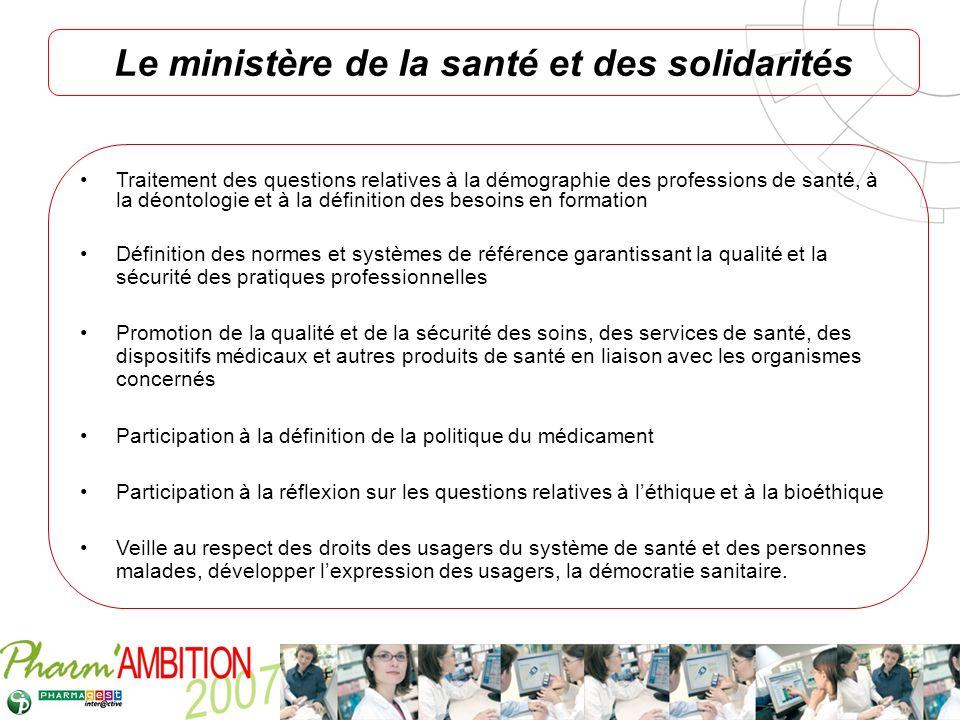 Pharm Ambition – Service Clients Avril 2007 Le ministère de la santé et des solidarités Traitement des questions relatives à la démographie des profes