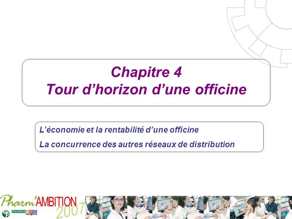Pharm Ambition – Service Clients Avril 2007 Chapitre 4 Tour dhorizon dune officine Léconomie et la rentabilité dune officine La concurrence des autres