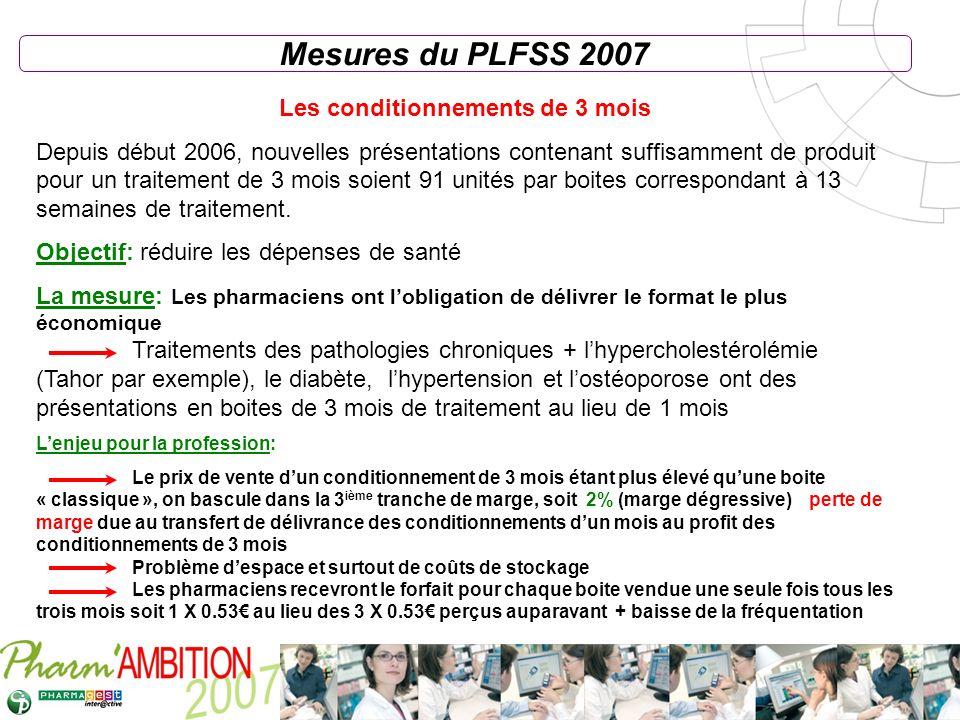 Pharm Ambition – Service Clients Avril 2007 Mesures du PLFSS 2007 Les conditionnements de 3 mois Depuis début 2006, nouvelles présentations contenant