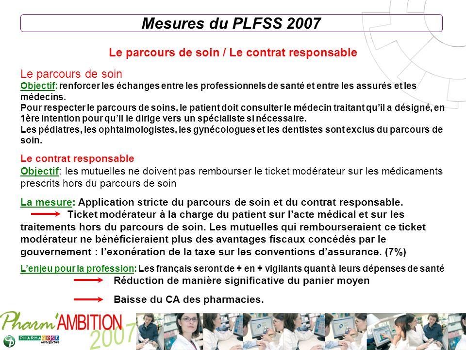 Pharm Ambition – Service Clients Avril 2007 Le parcours de soin / Le contrat responsable Le parcours de soin Objectif: renforcer les échanges entre le