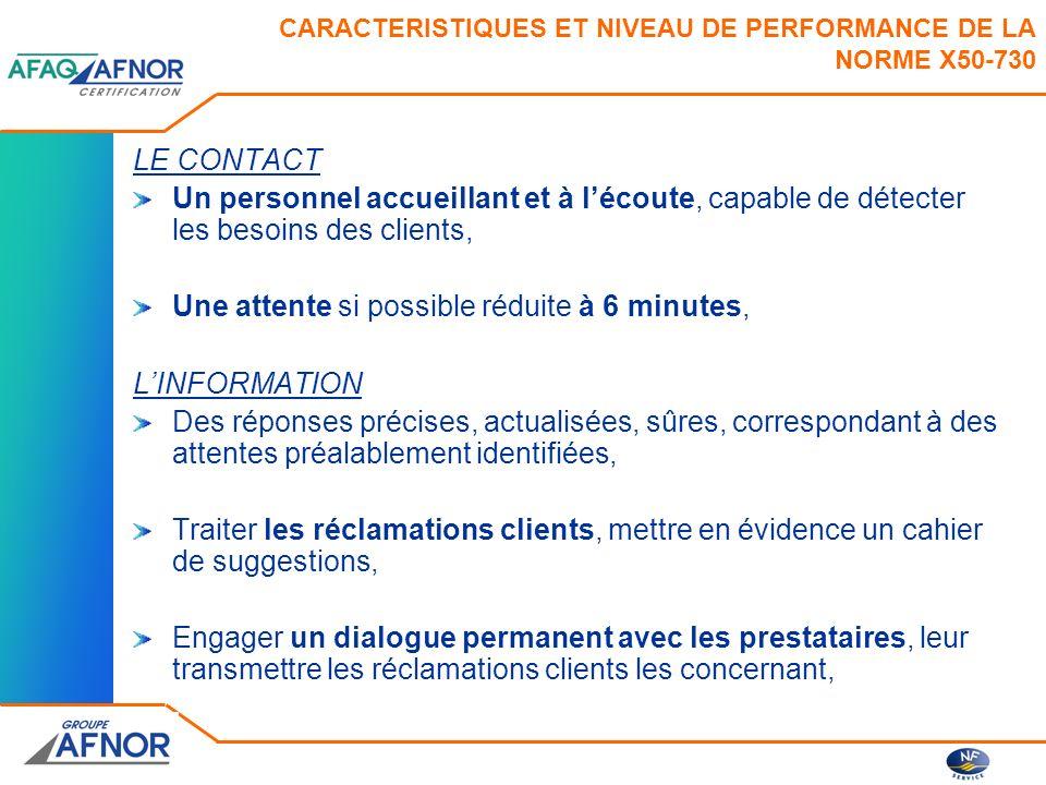 LE CONTACT Un personnel accueillant et à lécoute, capable de détecter les besoins des clients, Une attente si possible réduite à 6 minutes, LINFORMATI