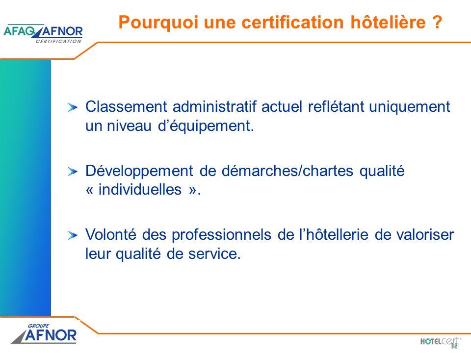 Pourquoi une certification hôtelière ? Classement administratif actuel reflétant uniquement un niveau déquipement. Développement de démarches/chartes