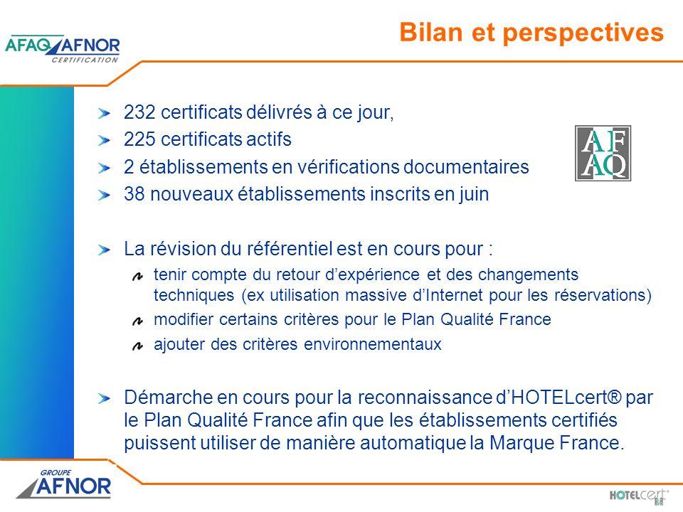 Bilan et perspectives 232 certificats délivrés à ce jour, 225 certificats actifs 2 établissements en vérifications documentaires 38 nouveaux établisse