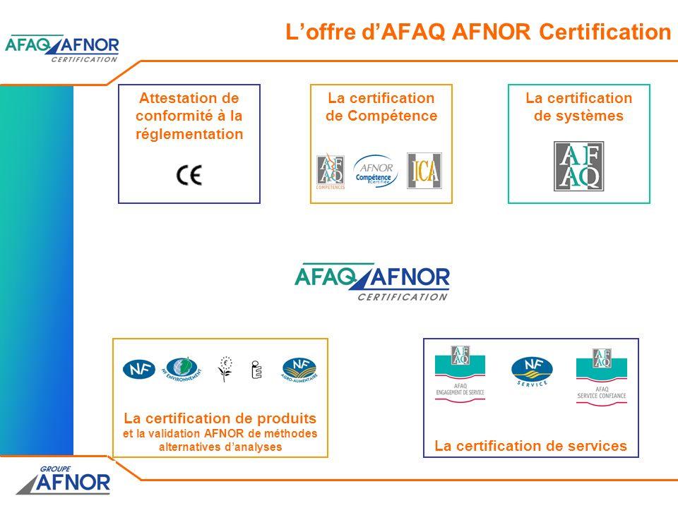 Loffre dAFAQ AFNOR Certification Attestation de conformité à la réglementation La certification de systèmes La certification de Compétence La certific