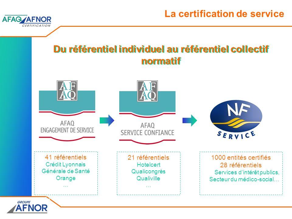 41 référentiels Crédit Lyonnais Générale de Santé Orange … Du référentiel individuel au référentiel collectif normatif La certification de service 21